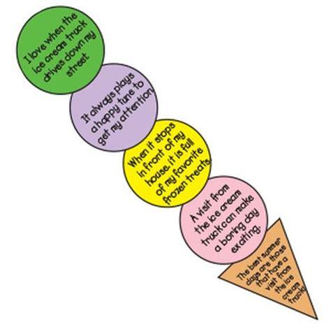 How to start a persuasive essay Persuasive Essay